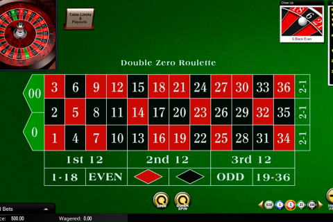 roulette amaya online